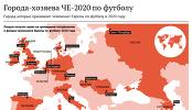 Города-хозяева ЧЕ-2020 по футболу