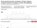 Ход строительства стадиона Зенит-Арена на Крестовском острове