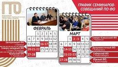 График обучающих семинаров комплекса ГТО