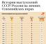 История выступлений России на зимних Олимпиадах разных лет