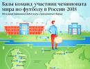 Базы команд-участниц чемпионата мира по футболу в России-2018