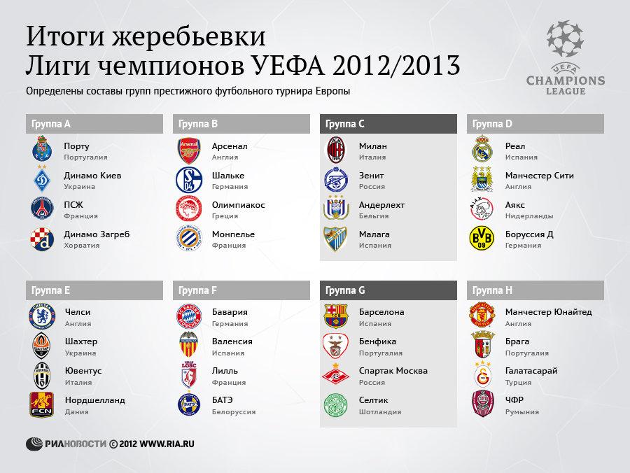 Регламент игр лиги европы