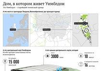 Уимблдон. Инфографика