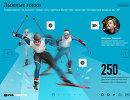 Гиды по видам спорта. Лыжные гонки