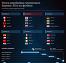 Итоги жеребьевки чемпионата Европы-2016 по футболу