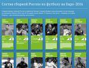 Кто из российских футболистов поборется за звание чемпиона Европы 2016 года