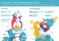 Сколько стоят Олимпийские игры
